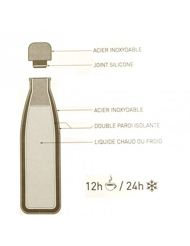 Bouteille isotherme inox blanche 750ml - Scarabee LTBOTM38Label'tour
