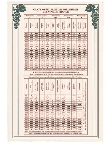 Torchon Millesimes Ecru 48 x 72 4394010000Torchons & Bouchons